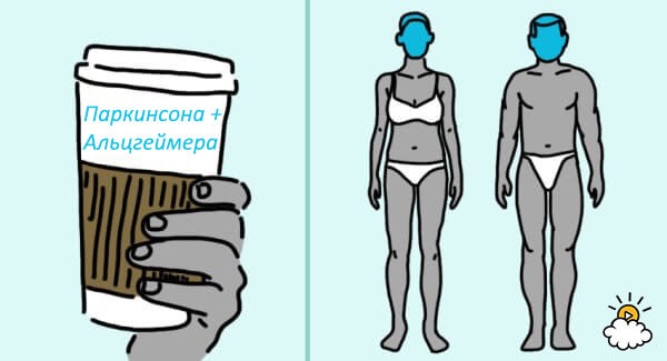 5 болезней, которые боятся кофе, как огня. Это стоит знать!!!