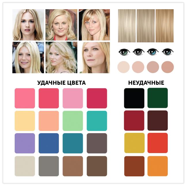 12 классных правильных сочетаний по вашему цветотипу. Каждой женщине на заметку!